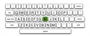 static keyboard image from Omnigraffle